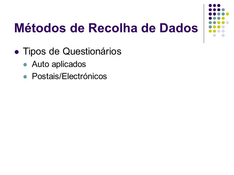 Métodos de Recolha de Dados Tipos de Questionários Auto aplicados Postais/Electrónicos