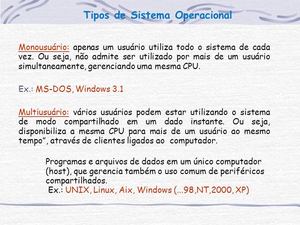 Tipos de Sistema Operacional Monousuário: apenas um usuário utiliza todo o sistema de cada vez. Ou seja, não admite ser utilizado por mais de um usuár