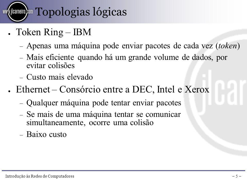 Introdução às Redes de Computadores– 4 – Alguns benefícios das redes Comunicação Troca de mensagens Acesso remoto a softwares e bancos de dados Compar