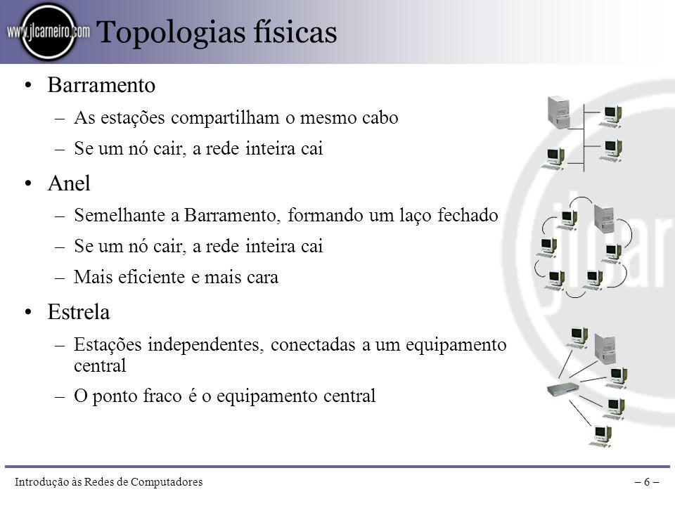 Introdução às Redes de Computadores– 5 – Topologias lógicas Token Ring – IBM Apenas uma máquina pode enviar pacotes de cada vez (token) Mais eficiente
