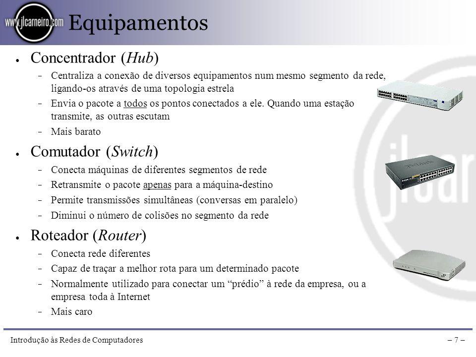 Introdução às Redes de Computadores– 6 – Topologias físicas Barramento –As estações compartilham o mesmo cabo –Se um nó cair, a rede inteira cai Anel