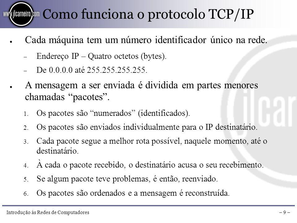 Introdução às Redes de Computadores– 8 – Protocolos Conjunto de regras de conduta para a comunicação (TCP/IP, NetBEUI, IPX/SPX, etc.) TCP/IP (Transmis