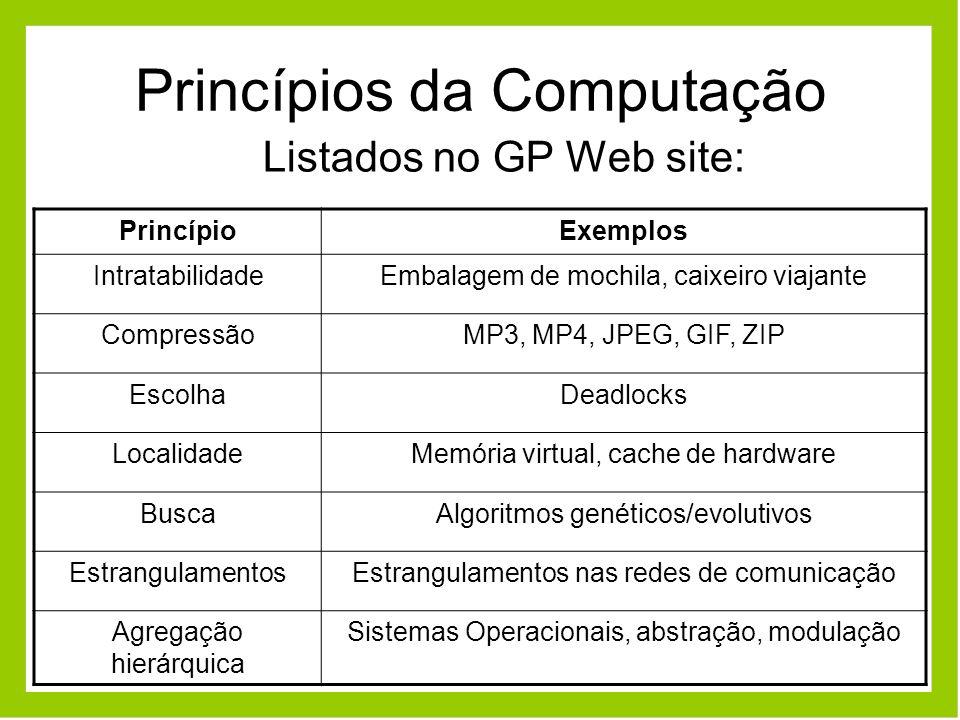 Princípios da Computação Listados no GP Web site: PrincípioExemplos IntratabilidadeEmbalagem de mochila, caixeiro viajante CompressãoMP3, MP4, JPEG, G