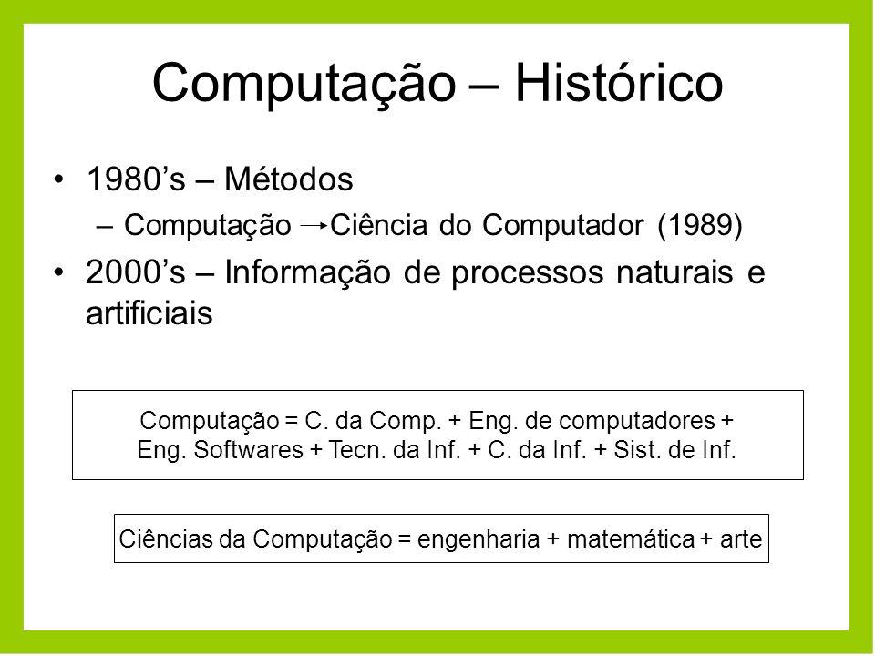 Computação – Histórico 1980s – Métodos –Computação Ciência do Computador (1989) 2000s – Informação de processos naturais e artificiais Ciências da Com
