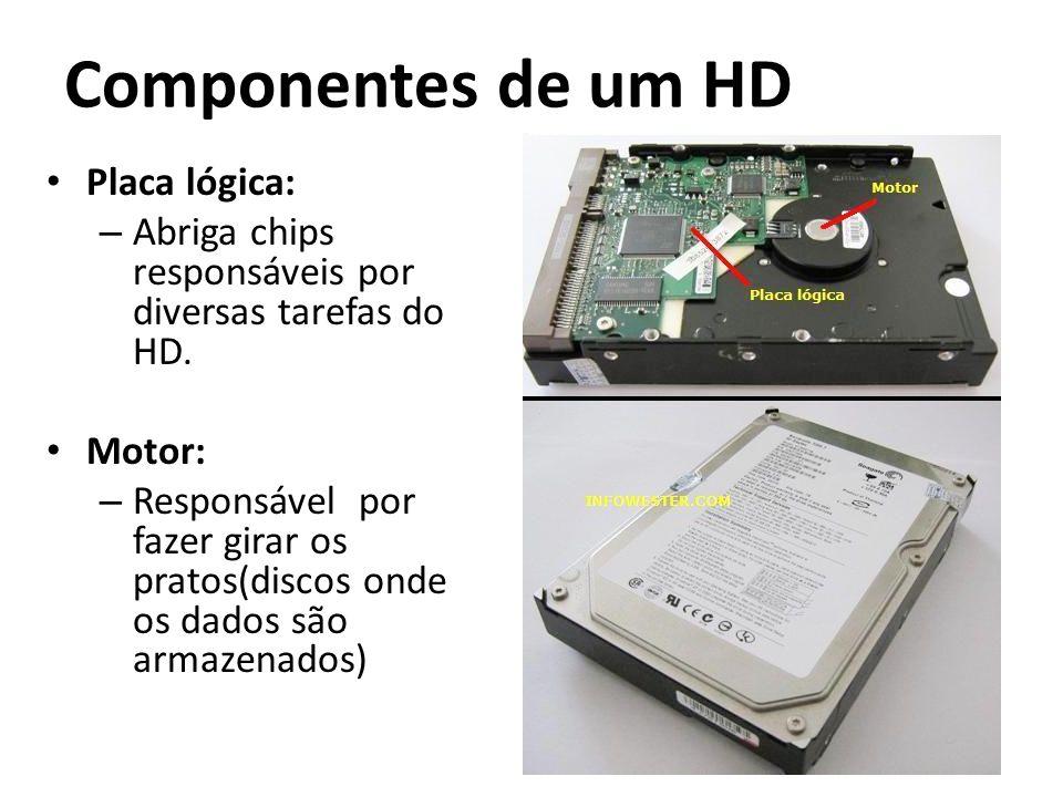 Componentes de um HD Placa lógica: – Abriga chips responsáveis por diversas tarefas do HD.