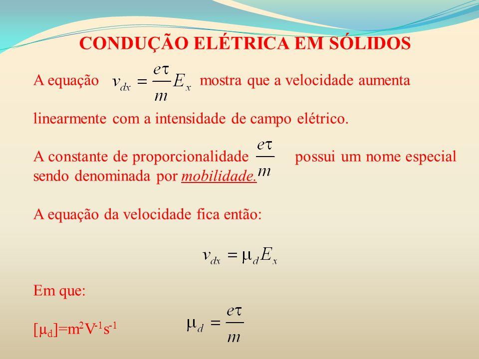 CONDUÇÃO ELÉTRICA EM SÓLIDOS A equação mostra que a velocidade aumenta linearmente com a intensidade de campo elétrico. A constante de proporcionalida
