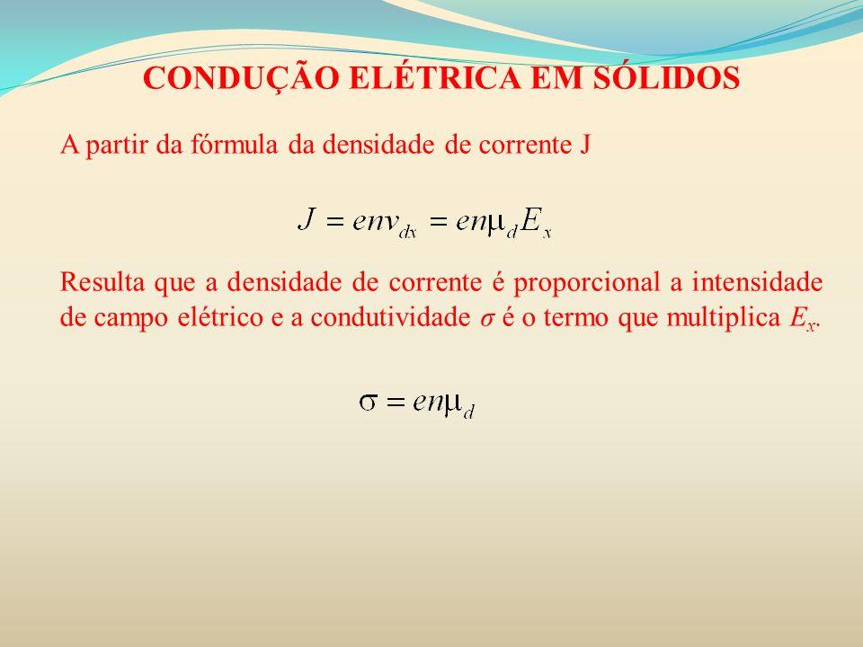 CONDUÇÃO ELÉTRICA EM SÓLIDOS A partir da fórmula da densidade de corrente J Resulta que a densidade de corrente é proporcional a intensidade de campo