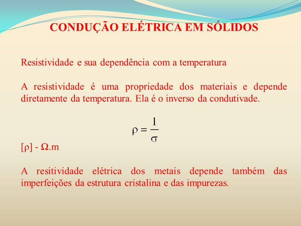 CONDUÇÃO ELÉTRICA EM SÓLIDOS Resistividade e sua dependência com a temperatura A resistividade é uma propriedade dos materiais e depende diretamente d