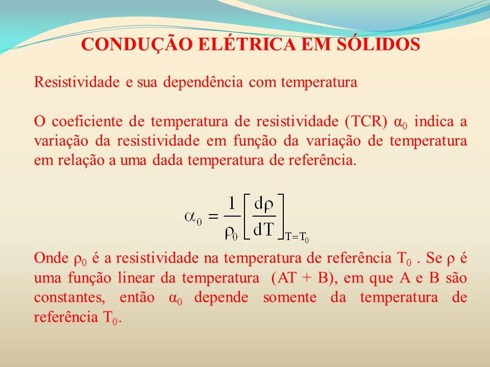 CONDUÇÃO ELÉTRICA EM SÓLIDOS Resistividade e sua dependência com temperatura O coeficiente de temperatura de resistividade (TCR) α 0 indica a variação