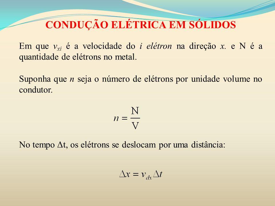 CONDUÇÃO ELÉTRICA EM SÓLIDOS Em que v xi é a velocidade do i elétron na direção x. e N é a quantidade de elétrons no metal. Suponha que n seja o númer