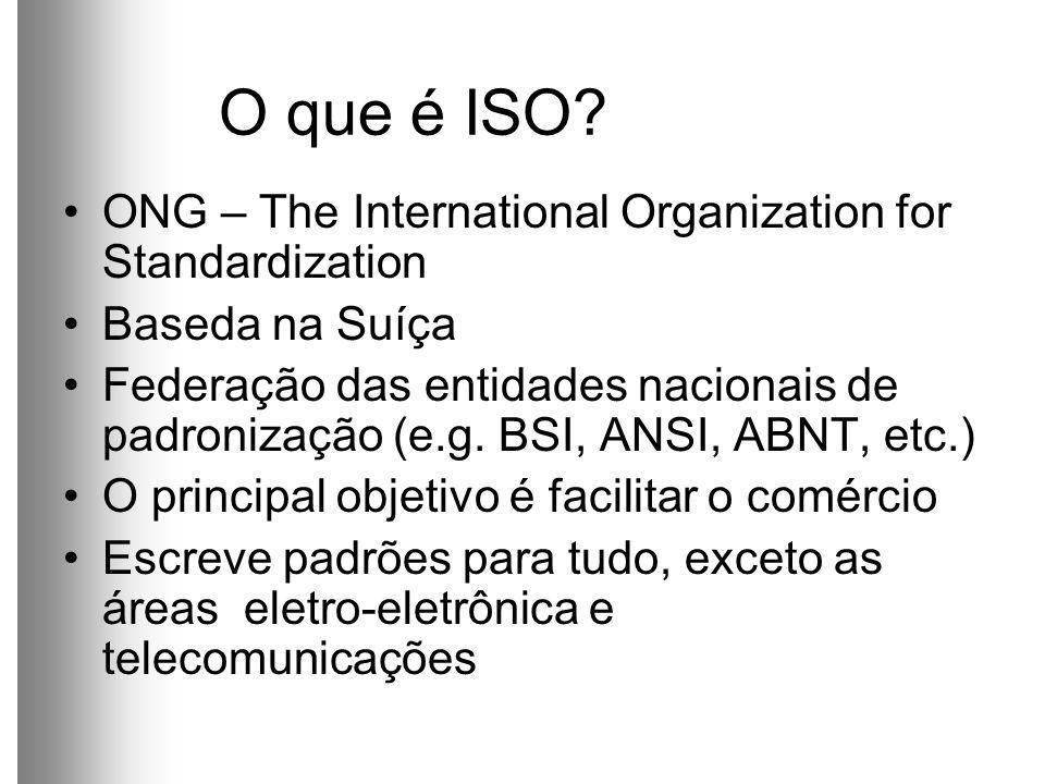 O que é ISO.