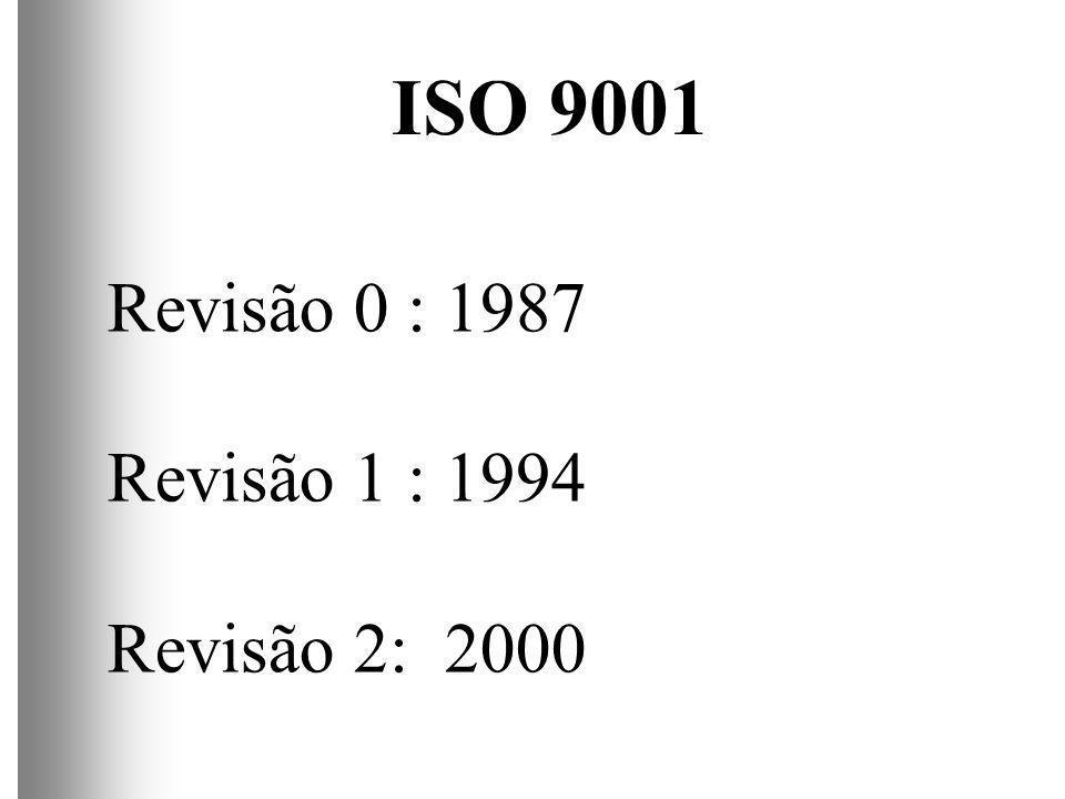 ISO 9001 Revisão 0 : 1987 Revisão 1 : 1994 Revisão 2: 2000