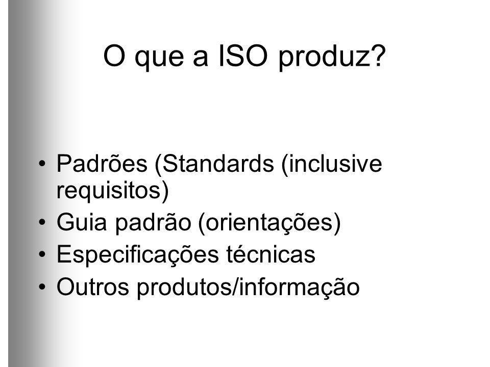 O que a ISO produz.