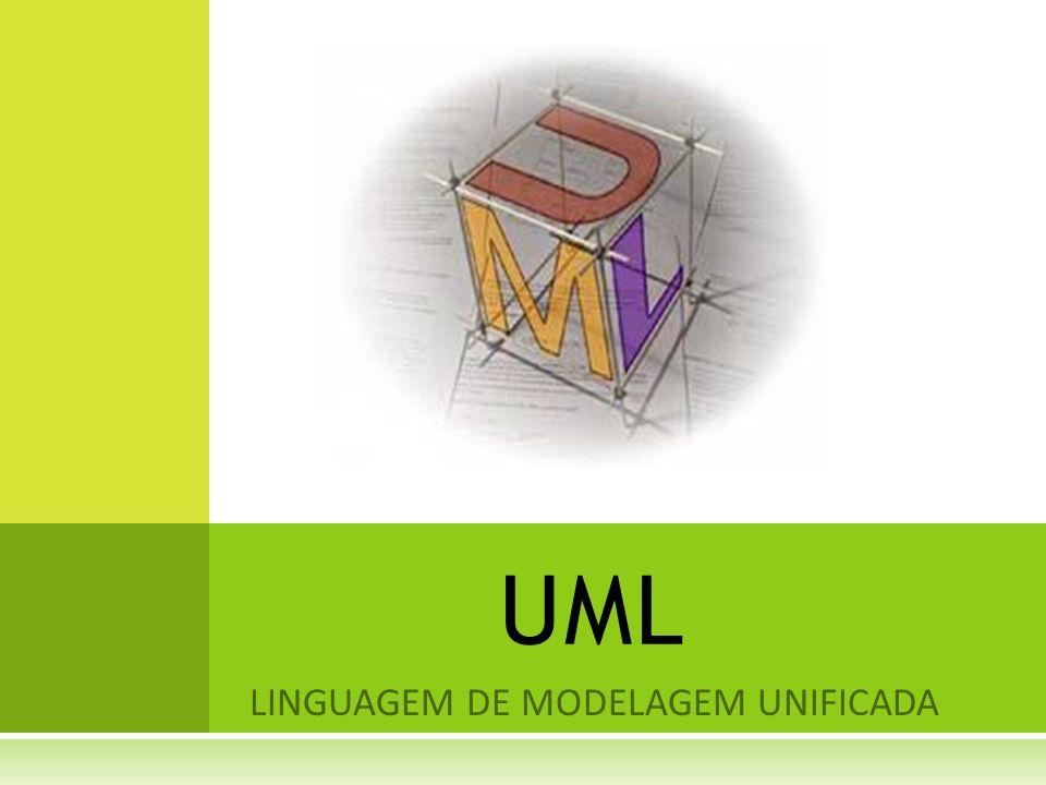 LINGUAGEM DE MODELAGEM UNIFICADA UML