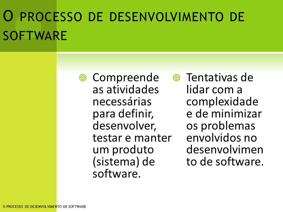 O PROCESSO DE DESENVOLVIMENTO DE SOFTWARE Compreende as atividades necessárias para definir, desenvolver, testar e manter um produto (sistema) de soft