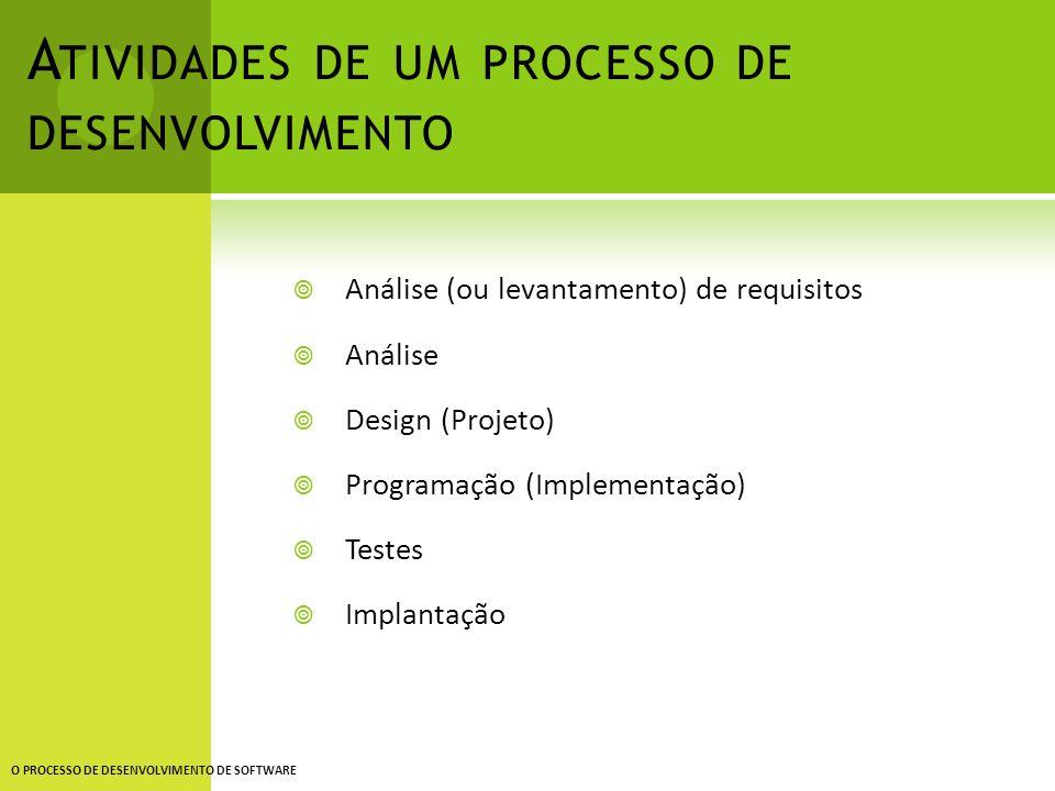 A TIVIDADES DE UM PROCESSO DE DESENVOLVIMENTO Análise (ou levantamento) de requisitos Análise Design (Projeto) Programação (Implementação) Testes Impl