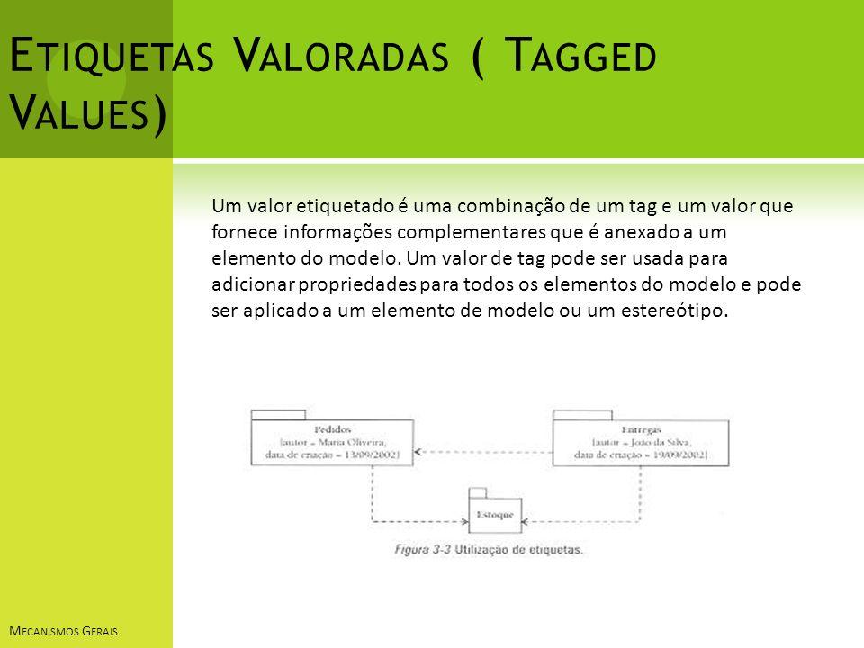 E TIQUETAS V ALORADAS ( T AGGED V ALUES ) M ECANISMOS G ERAIS Um valor etiquetado é uma combinação de um tag e um valor que fornece informações comple