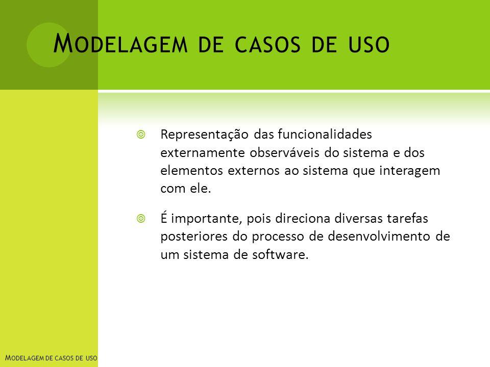 M ODELAGEM DE CASOS DE USO Representação das funcionalidades externamente observáveis do sistema e dos elementos externos ao sistema que interagem com