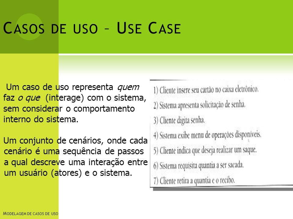 C ASOS DE USO – U SE C ASE Um caso de uso representa quem faz o que (interage) com o sistema, sem considerar o comportamento interno do sistema. Um co