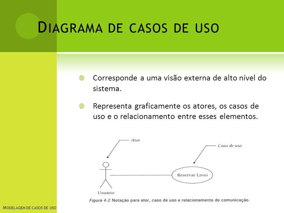 D IAGRAMA DE CASOS DE USO Corresponde a uma visão externa de alto nível do sistema. Representa graficamente os atores, os casos de uso e o relacioname
