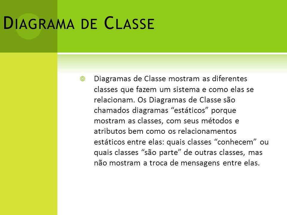 D IAGRAMA DE C LASSE Diagramas de Classe mostram as diferentes classes que fazem um sistema e como elas se relacionam. Os Diagramas de Classe são cham