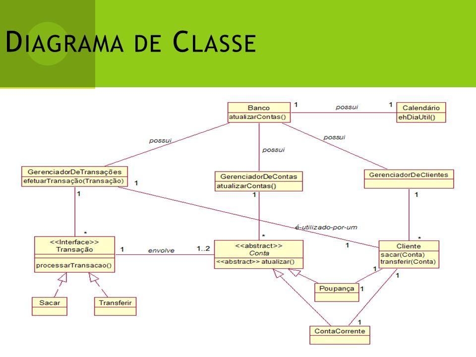 D IAGRAMA DE C LASSE