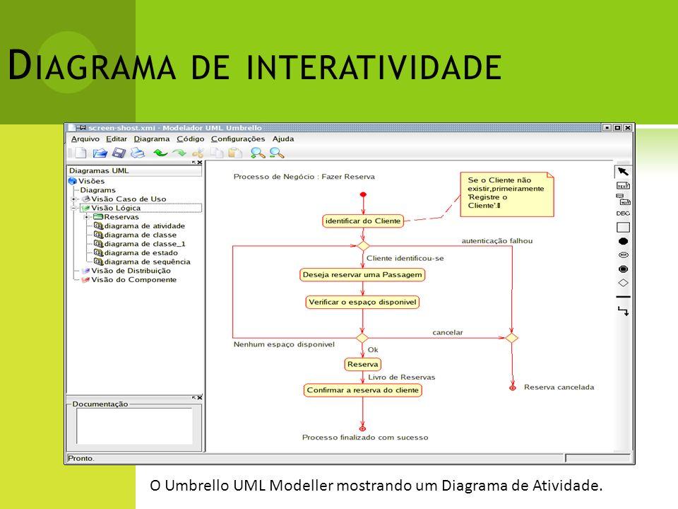 D IAGRAMA DE INTERATIVIDADE O Umbrello UML Modeller mostrando um Diagrama de Atividade.