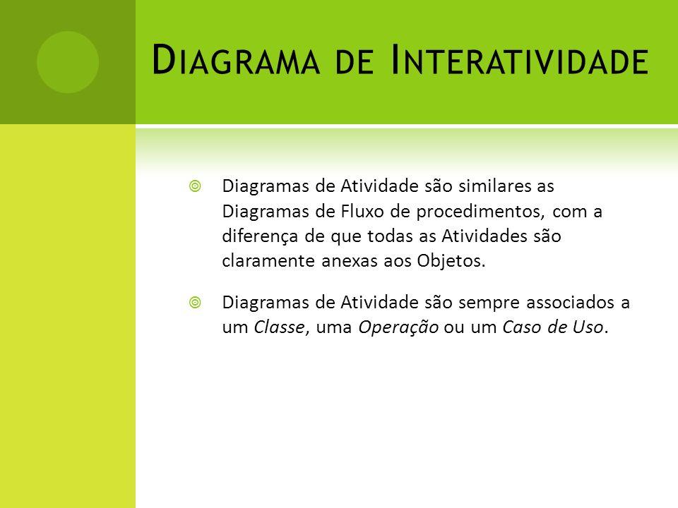 D IAGRAMA DE I NTERATIVIDADE Diagramas de Atividade são similares as Diagramas de Fluxo de procedimentos, com a diferença de que todas as Atividades s