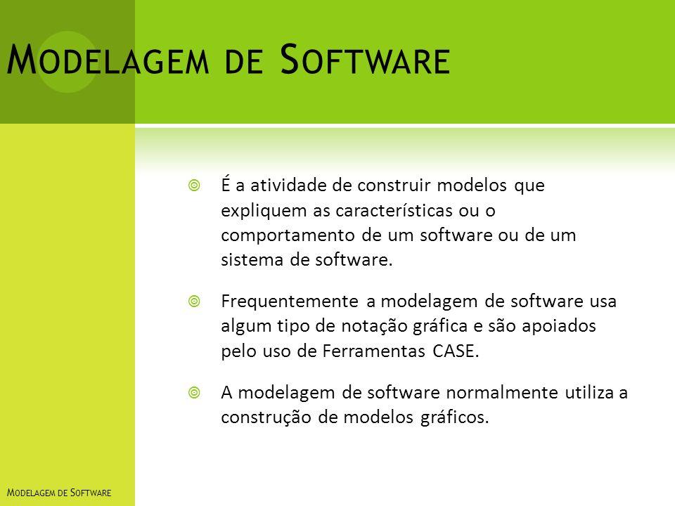 M ODELAGEM DE S OFTWARE É a atividade de construir modelos que expliquem as características ou o comportamento de um software ou de um sistema de soft
