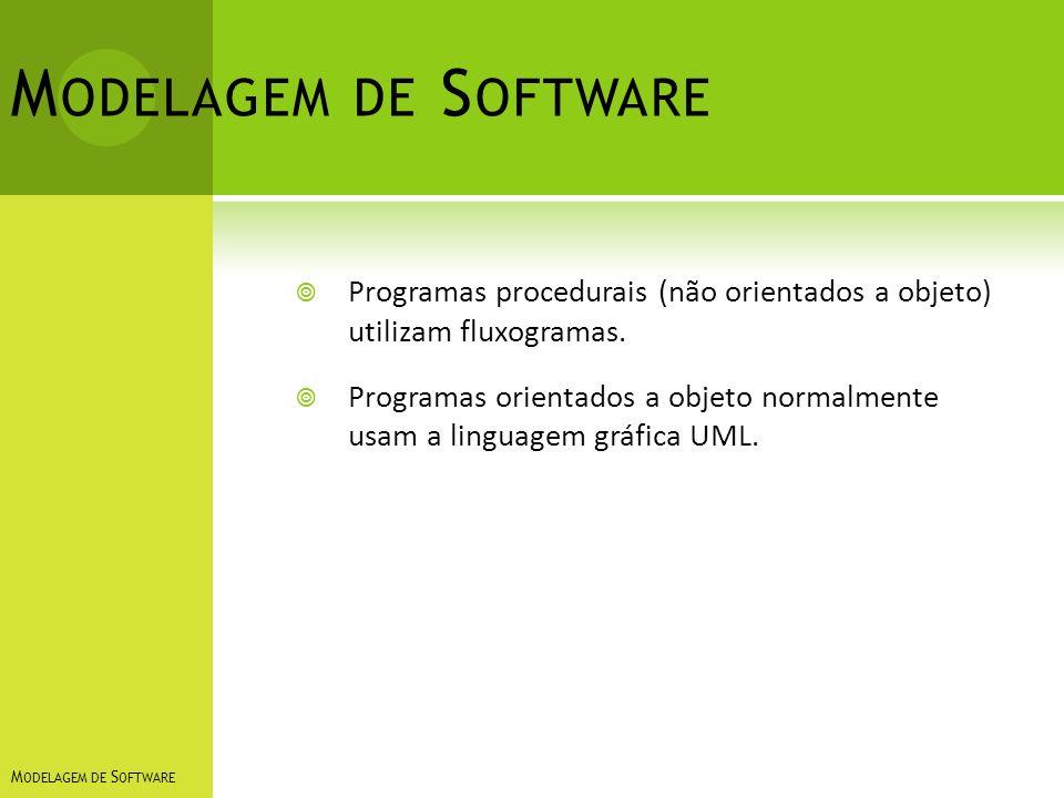 Programas procedurais (não orientados a objeto) utilizam fluxogramas. Programas orientados a objeto normalmente usam a linguagem gráfica UML. M ODELAG