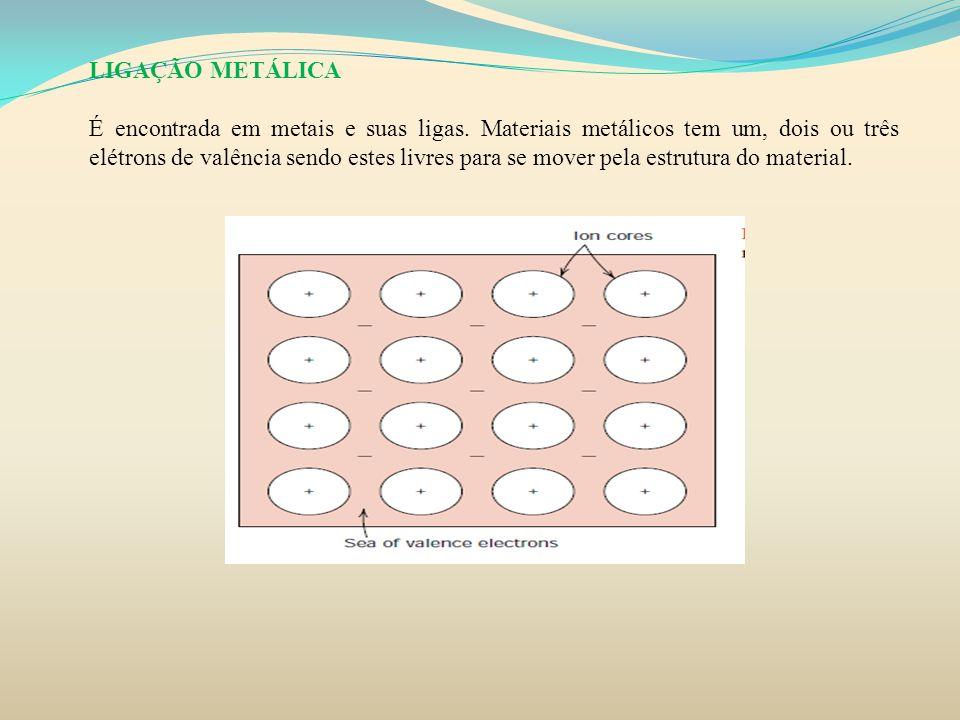 LIGAÇÃO METÁLICA É encontrada em metais e suas ligas. Materiais metálicos tem um, dois ou três elétrons de valência sendo estes livres para se mover p