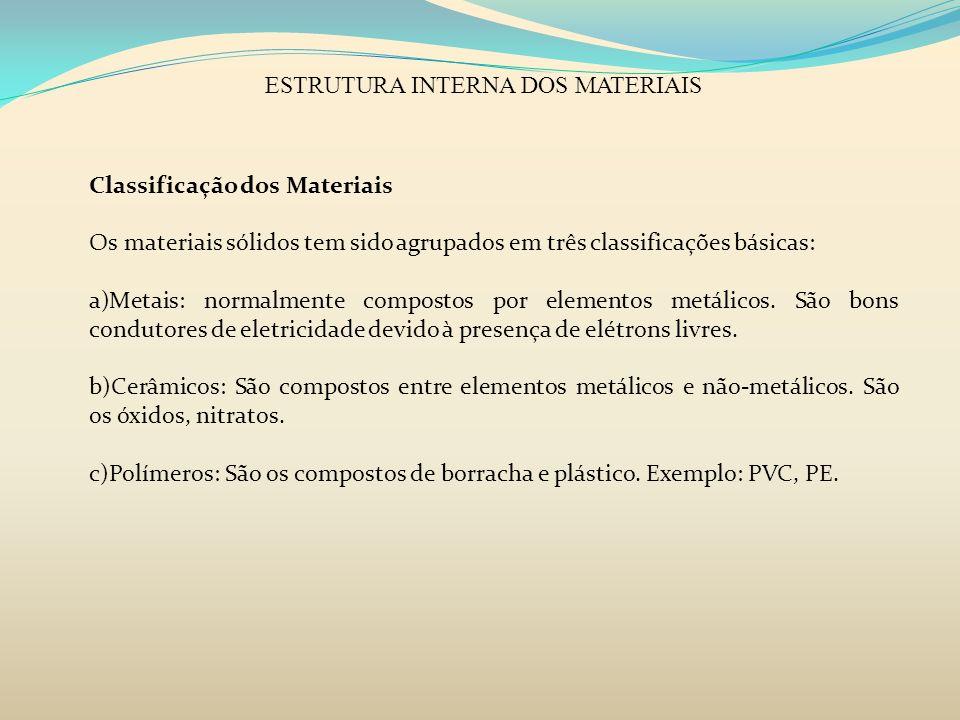 ESTRUTURA INTERNA DOS MATERIAIS Classificação dos Materiais Os materiais sólidos tem sido agrupados em três classificações básicas: a)Metais: normalme