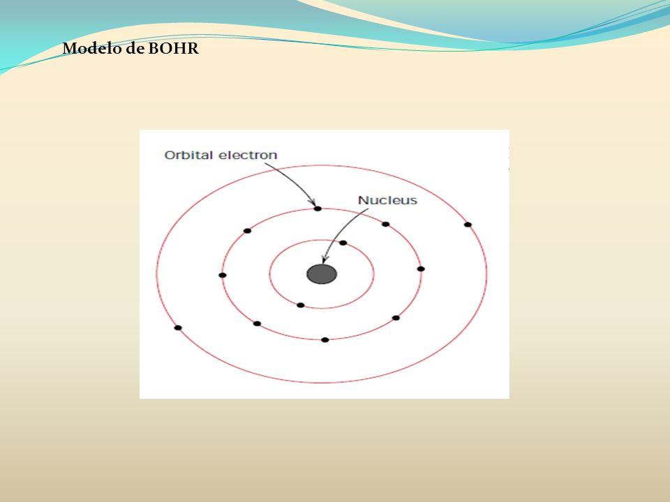 O modelo orbital Leva em consideração duas ideias importantes sobre o comportamento da matéria: o caráter de onda eletromagnética que o elétron apresenta e a impossibilidade de se conhecer simultaneamente a posição e a velocidade um elétron.