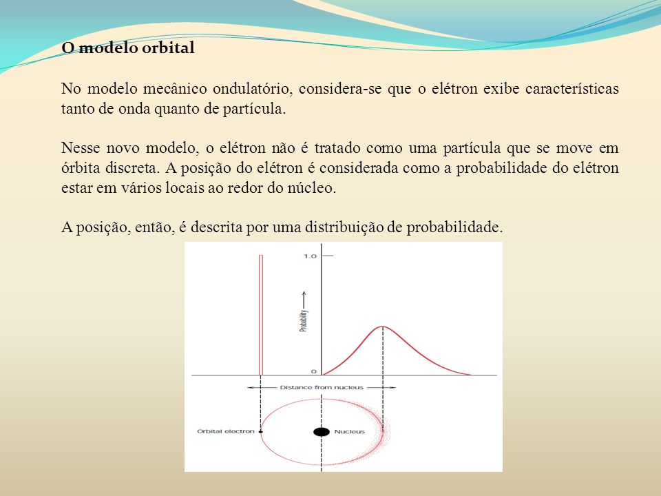 O modelo orbital No modelo mecânico ondulatório, considera-se que o elétron exibe características tanto de onda quanto de partícula. Nesse novo modelo