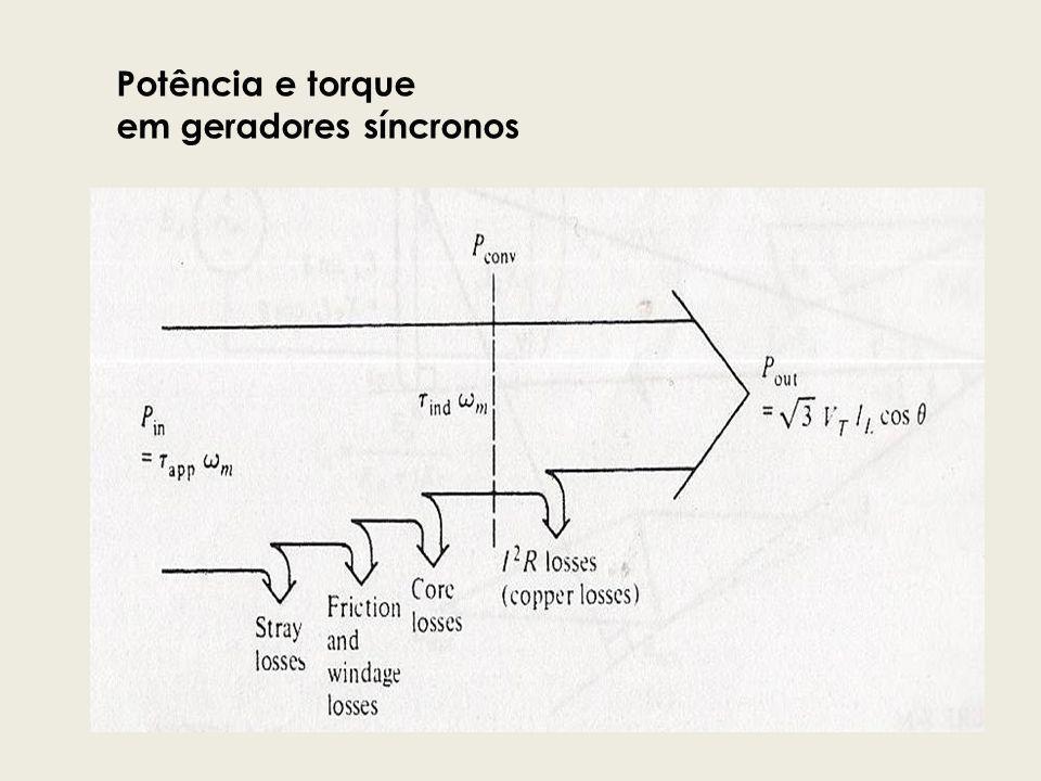 Potência e torque em geradores síncronos