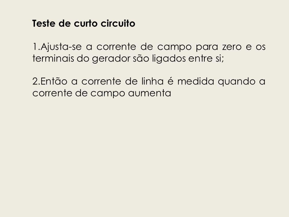 Teste de curto circuito 1.Ajusta-se a corrente de campo para zero e os terminais do gerador são ligados entre si; 2.Então a corrente de linha é medida