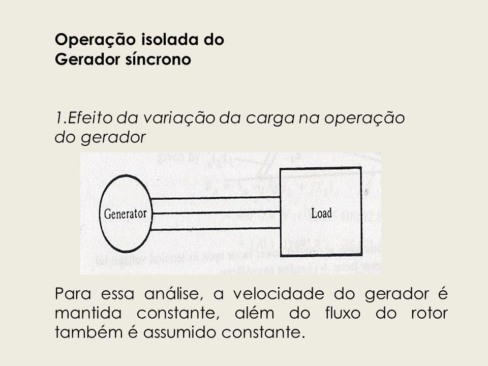 Operação isolada do Gerador síncrono 1.Efeito da variação da carga na operação do gerador Para essa análise, a velocidade do gerador é mantida constan