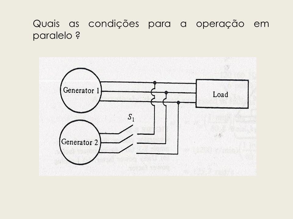Quais as condições para a operação em paralelo ?