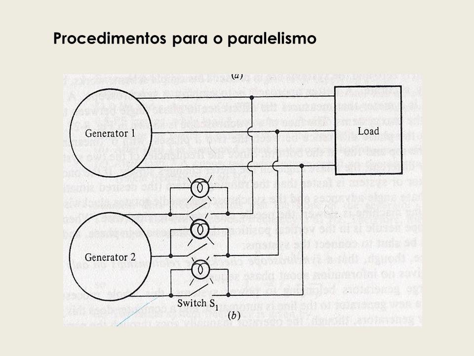 Procedimentos para o paralelismo