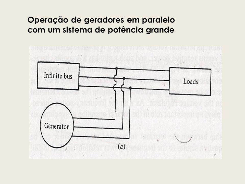 Operação de geradores em paralelo com um sistema de potência grande