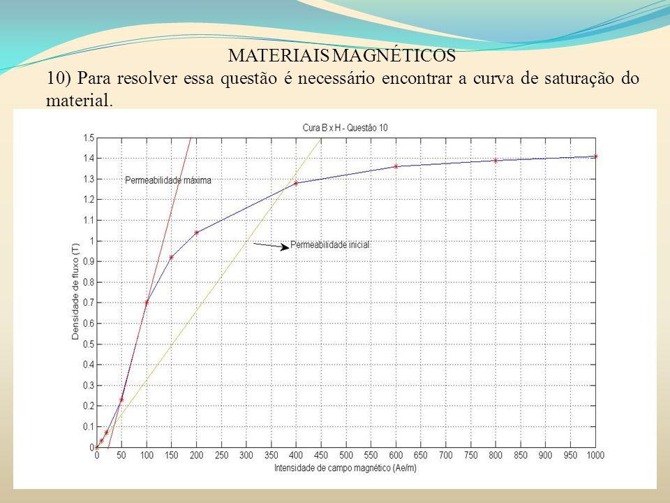 MATERIAIS MAGNÉTICOS 10) Para resolver essa questão é necessário encontrar a curva de saturação do material.