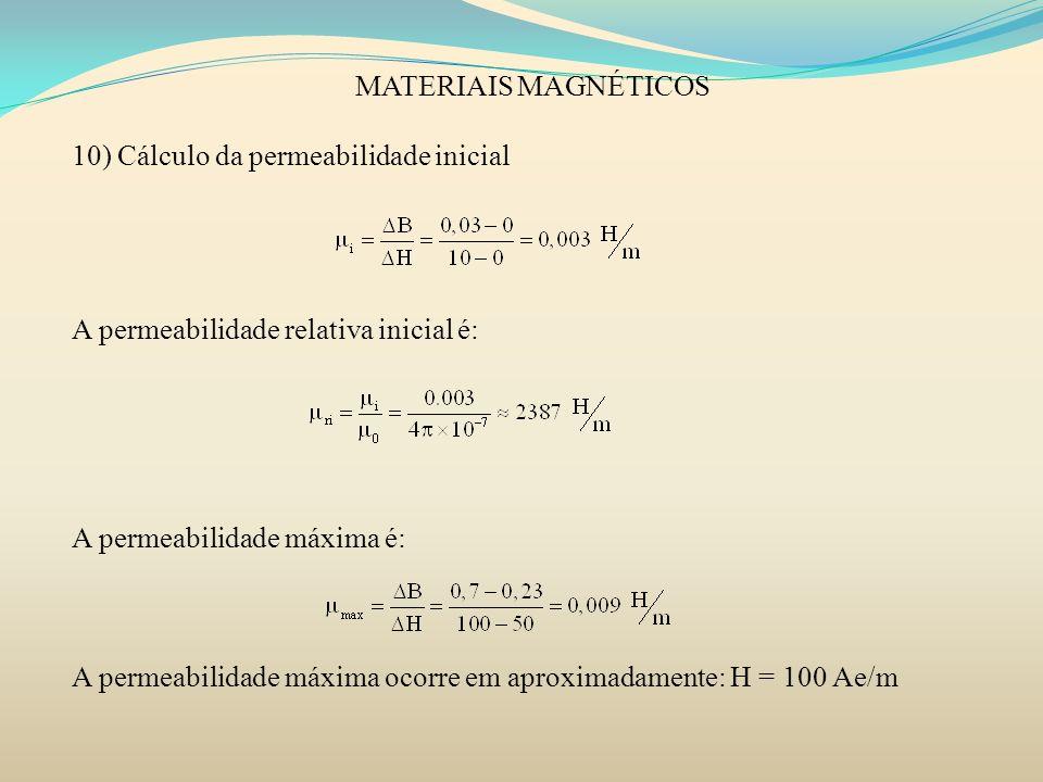 MATERIAIS MAGNÉTICOS 10) Cálculo da permeabilidade inicial A permeabilidade relativa inicial é: A permeabilidade máxima é: A permeabilidade máxima oco