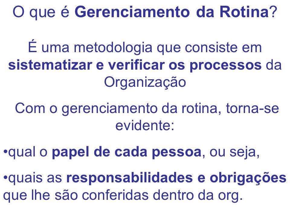 O que é Gerenciamento da Rotina? É uma metodologia que consiste em sistematizar e verificar os processos da Organização Com o gerenciamento da rotina,