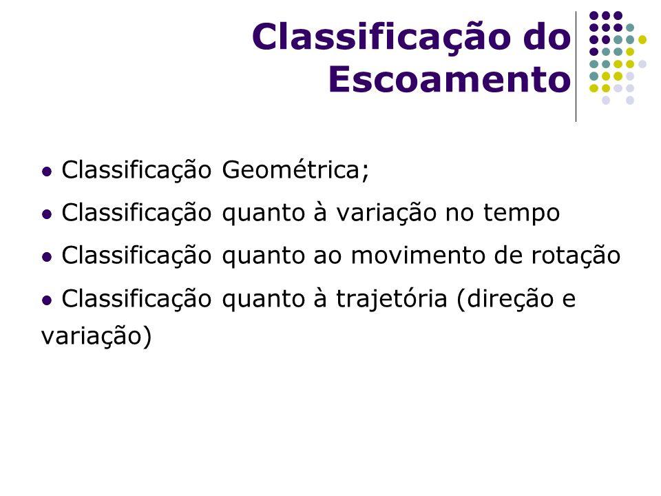 Classificação Geométrica; Classificação quanto à variação no tempo Classificação quanto ao movimento de rotação Classificação quanto à trajetória (dir