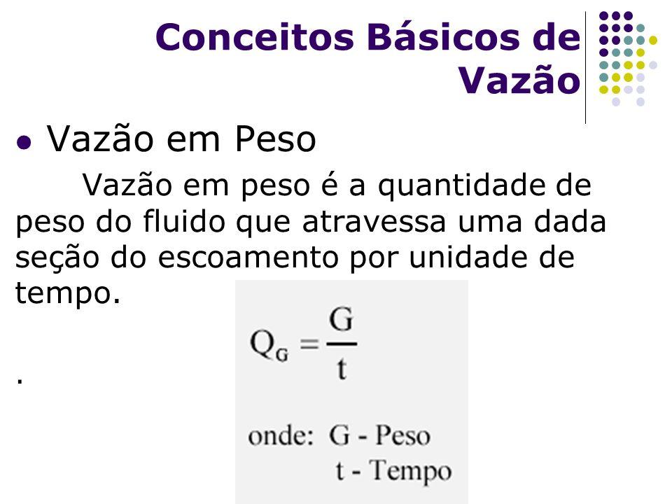 Vazão em Peso Vazão em peso é a quantidade de peso do fluido que atravessa uma dada seção do escoamento por unidade de tempo.. Conceitos Básicos de Va