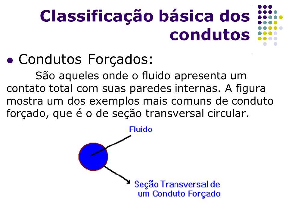 Condutos Forçados: São aqueles onde o fluido apresenta um contato total com suas paredes internas. A figura mostra um dos exemplos mais comuns de cond