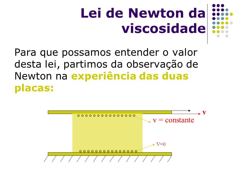 Lei de Newton da viscosidade Para que possamos entender o valor desta lei, partimos da observação de Newton na experiência das duas placas: v v = cons