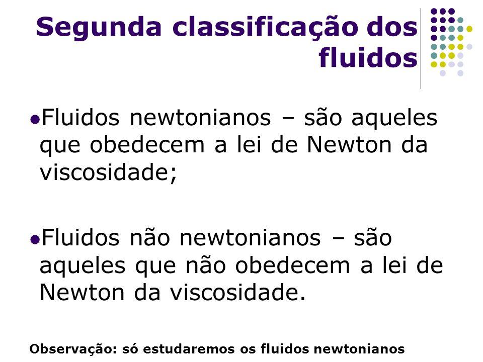 Segunda classificação dos fluidos Fluidos newtonianos – são aqueles que obedecem a lei de Newton da viscosidade; Fluidos não newtonianos – são aqueles