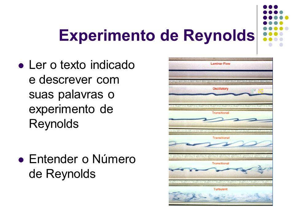 Experimento de Reynolds Ler o texto indicado e descrever com suas palavras o experimento de Reynolds Entender o Número de Reynolds