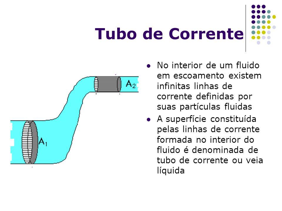 Tubo de Corrente No interior de um fluido em escoamento existem infinitas linhas de corrente definidas por suas partículas fluidas A superfície consti